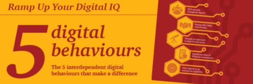 Read now: Digital IQ survey
